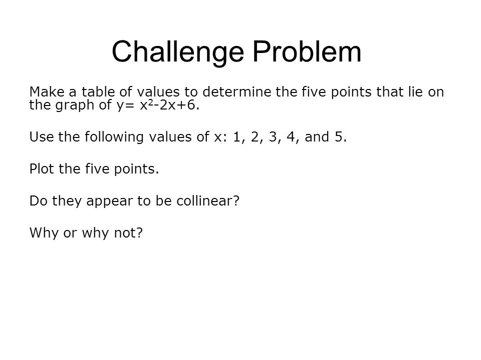 Challenge Problem Make a table of values to determine the five points that lie on the graph of y= x2-2x+6.