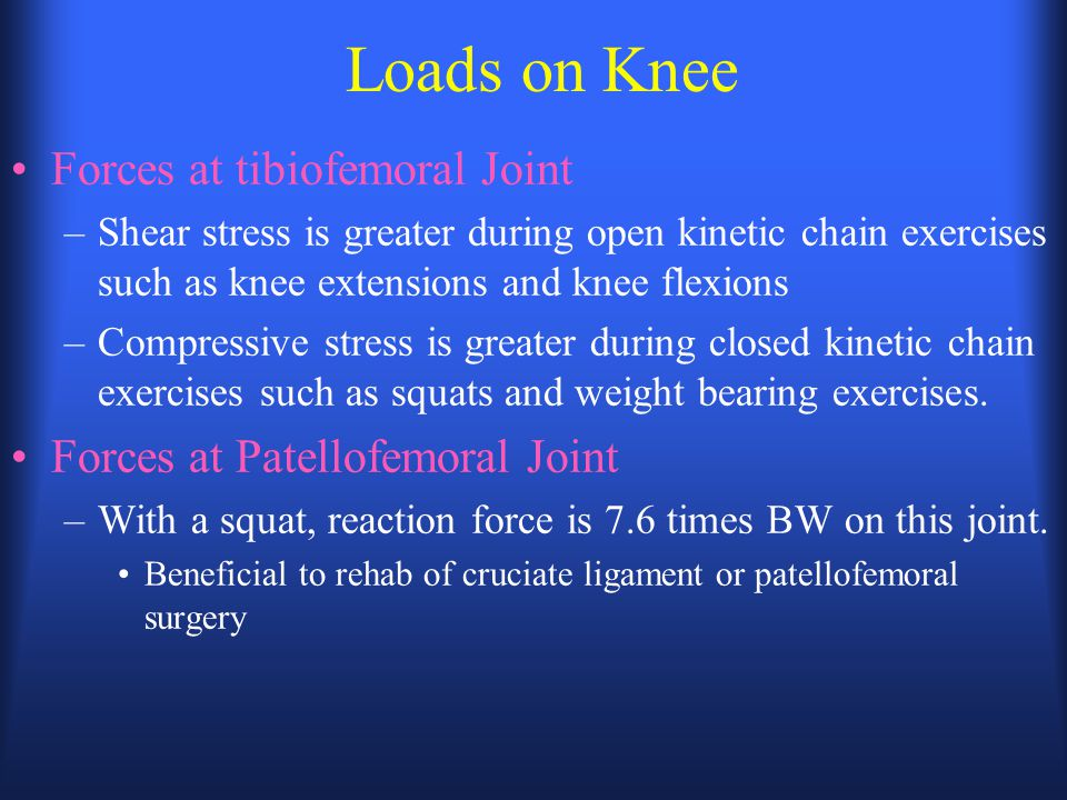 Loads on Knee Forces at tibiofemoral Joint