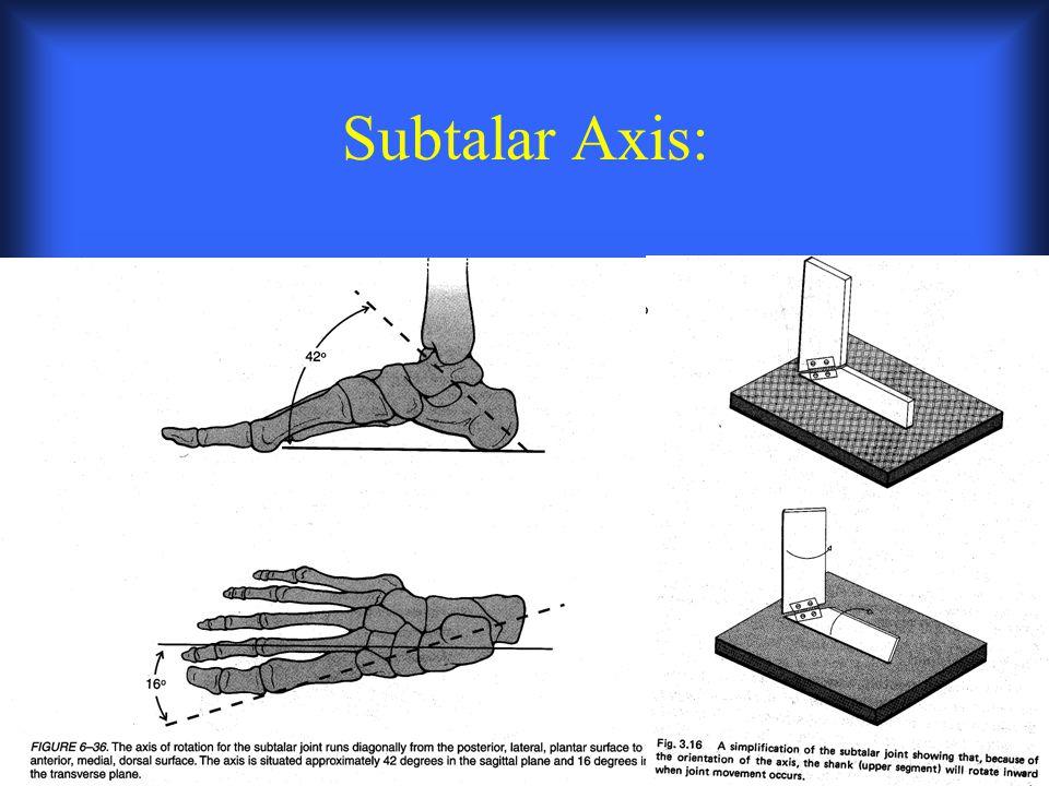 Subtalar Axis: