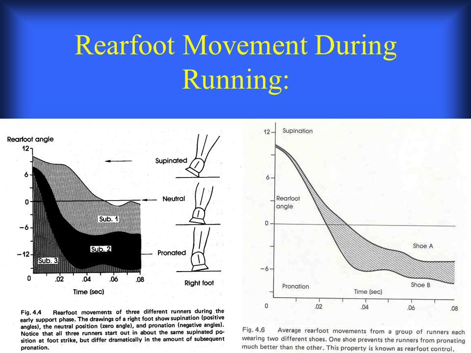 Rearfoot Movement During Running: