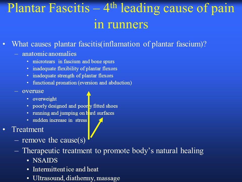 Plantar Fascitis – 4th leading cause of pain in runners