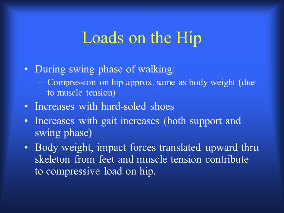 Loads on the Hip During swing phase of walking: