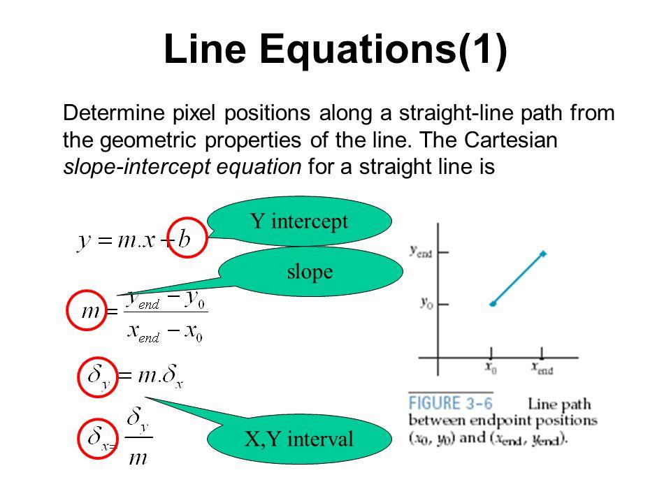 Line Equations(1)