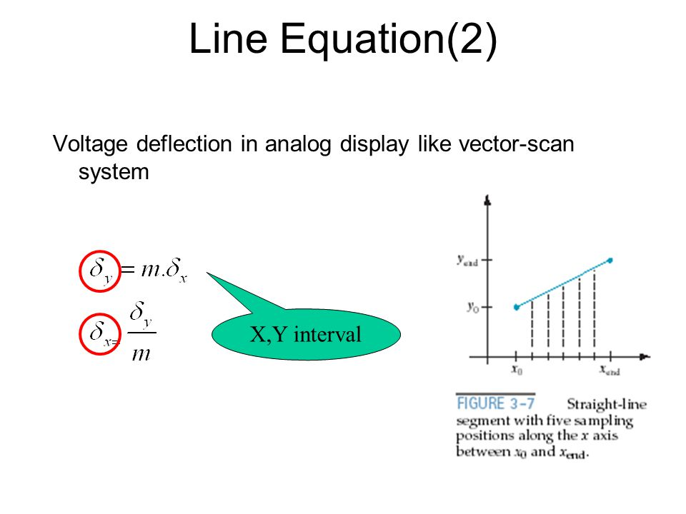 Line Equation(2) Voltage deflection in analog display like vector-scan system X,Y interval