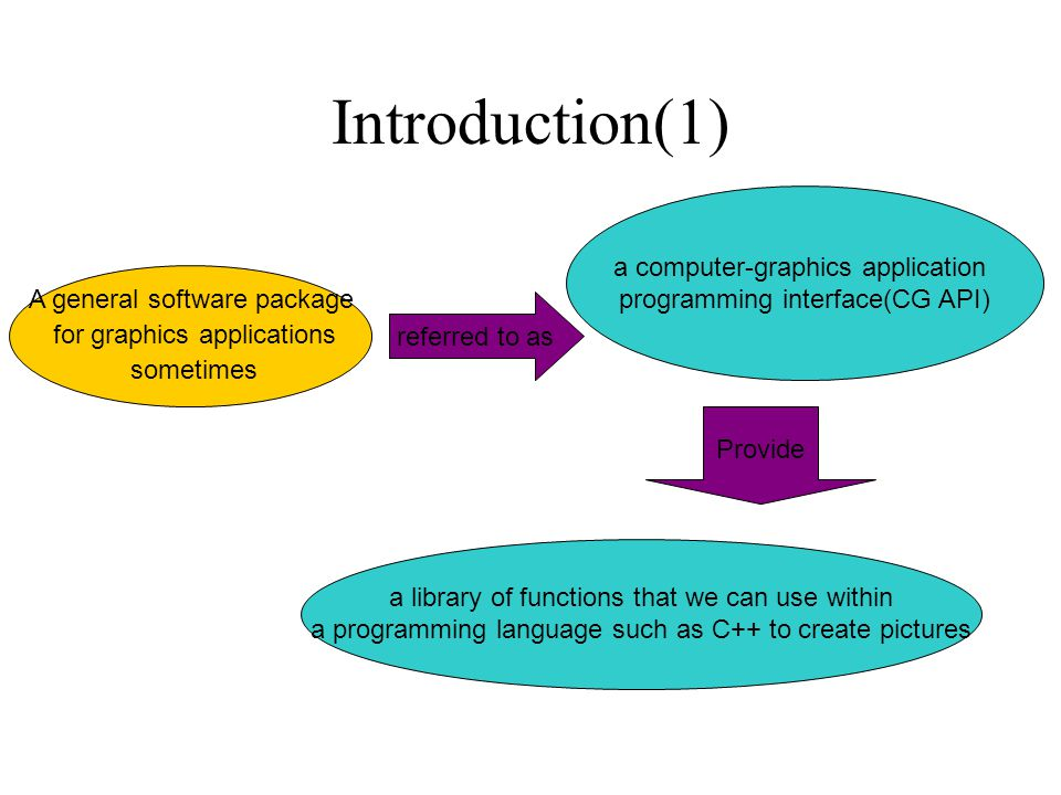 Introduction(1) a computer-graphics application