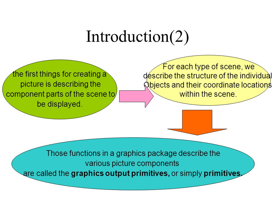 Introduction(2) For each type of scene, we