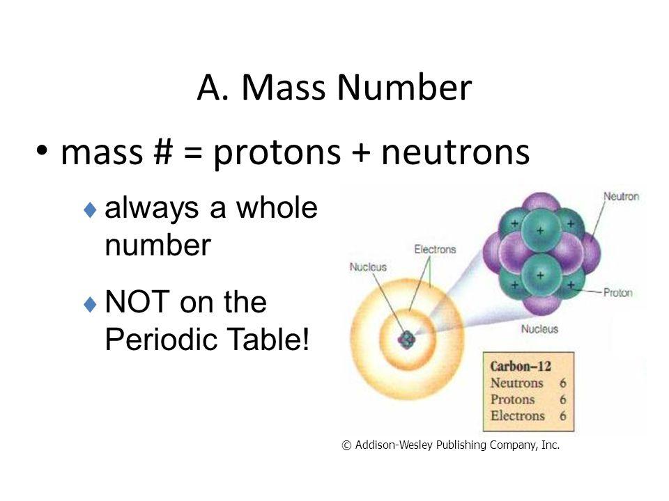 mass # = protons + neutrons