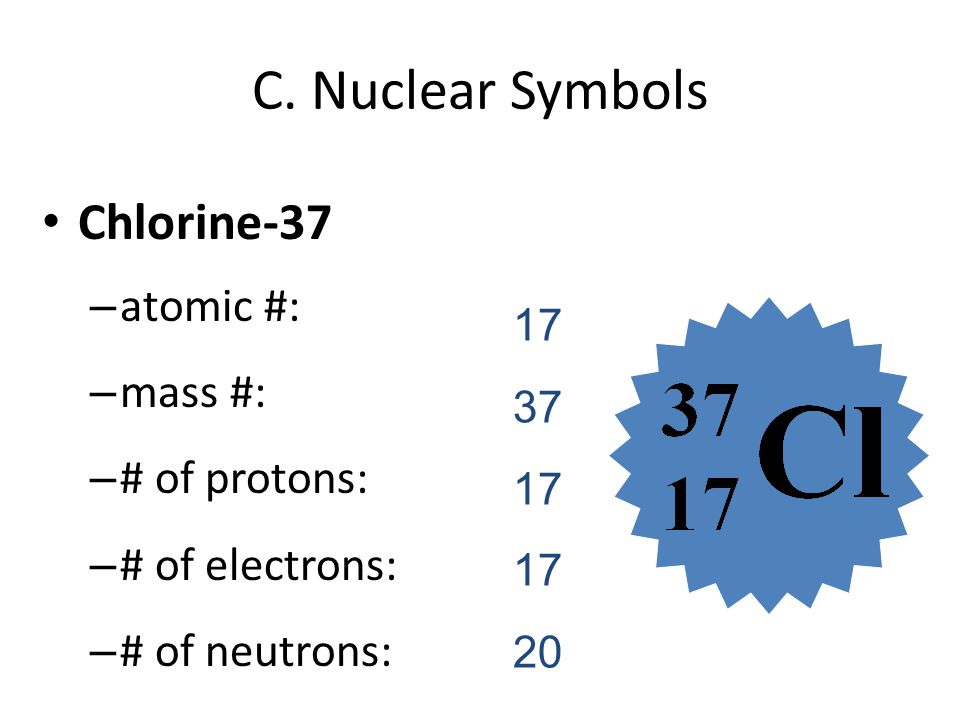 C. Nuclear Symbols Chlorine-37 atomic #: mass #: # of protons: