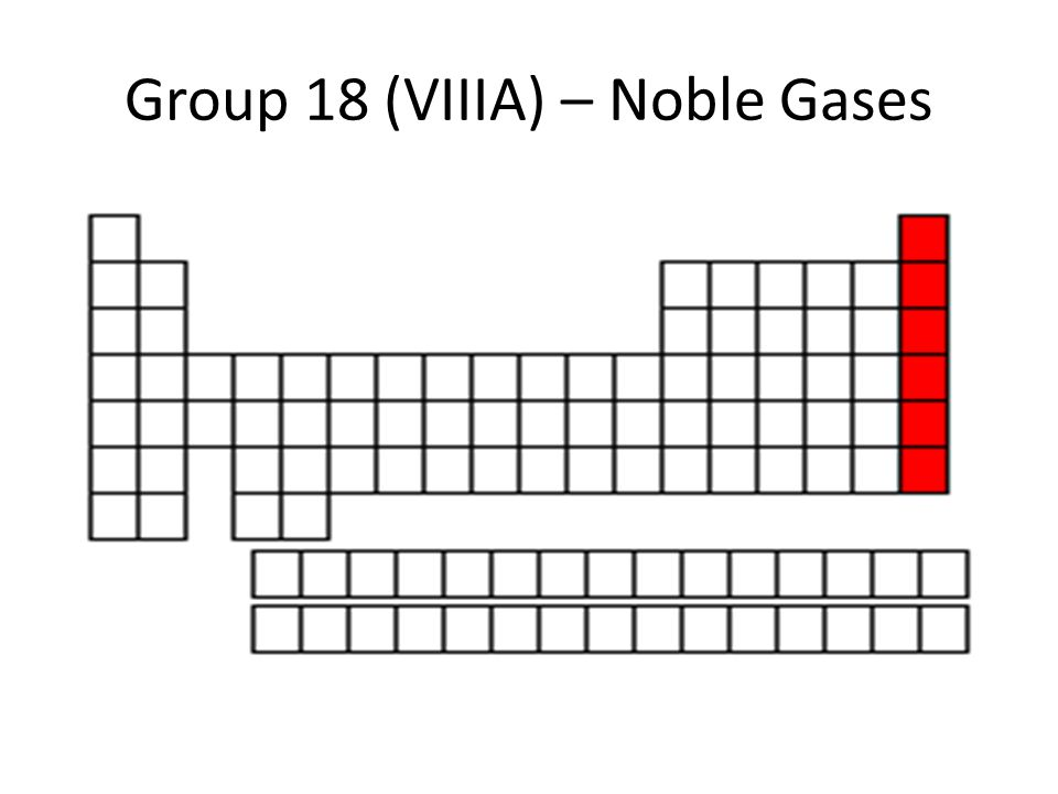 Group 18 (VIIIA) – Noble Gases