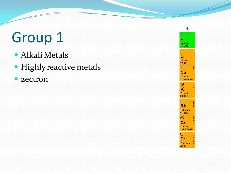 Group 1 Alkali Metals Highly reactive metals 2ectron