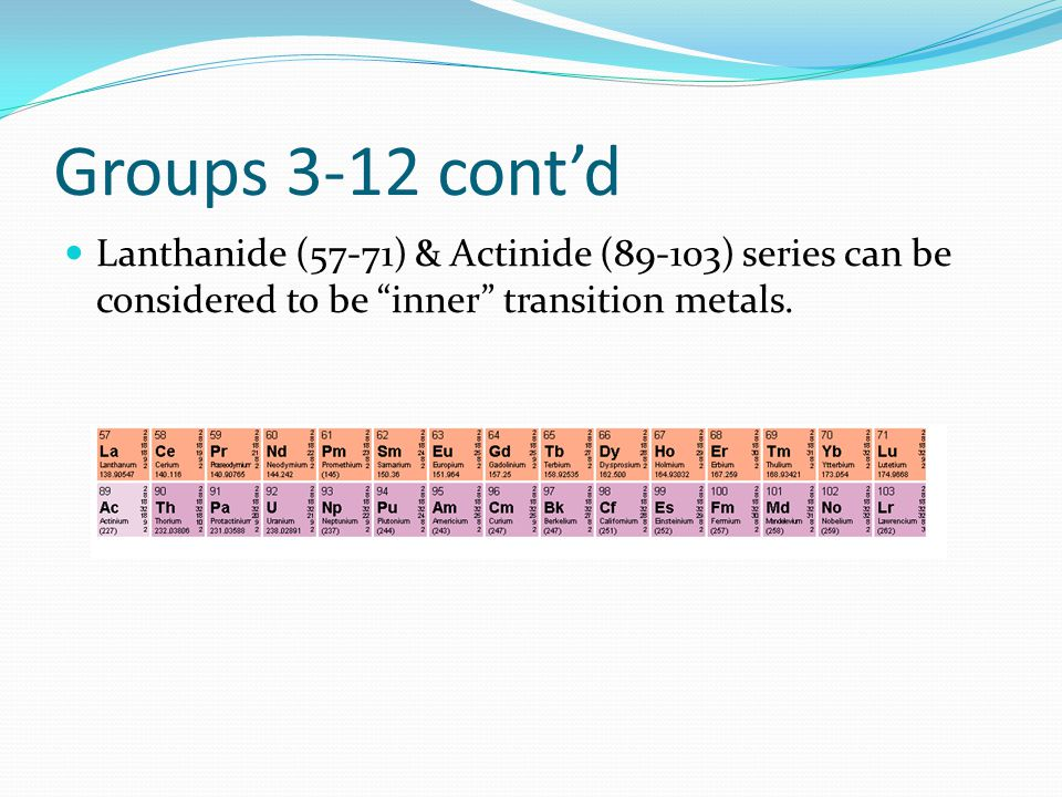 Groups 3-12 cont'd Lanthanide (57-71) & Actinide (89-103) series can be considered to be inner transition metals.