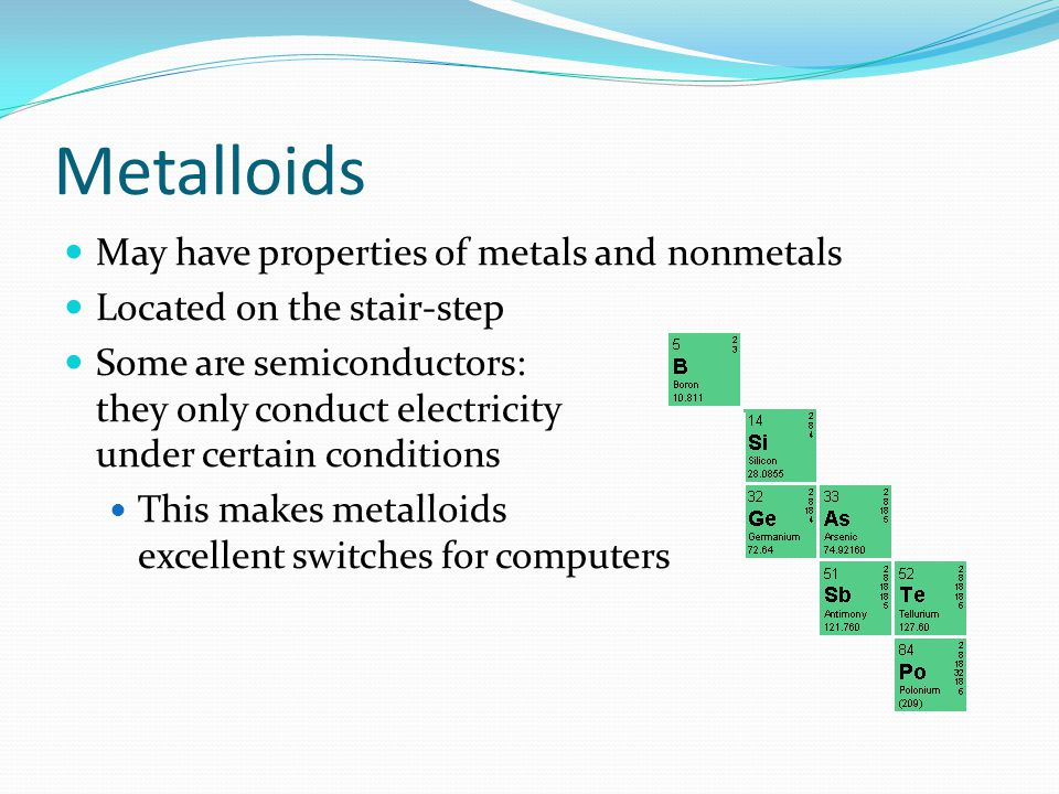 Metalloids May have properties of metals and nonmetals