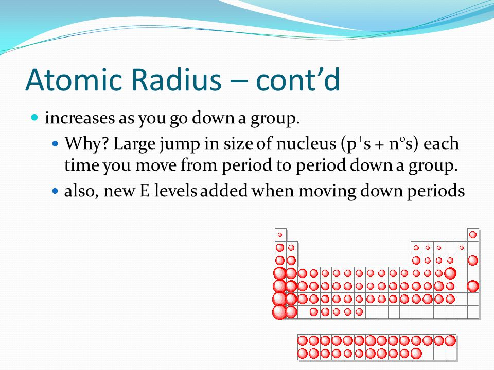 Atomic Radius – cont'd increases as you go down a group.