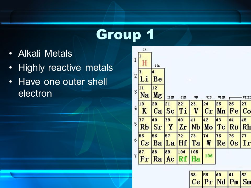 Group 1 Alkali Metals Highly reactive metals