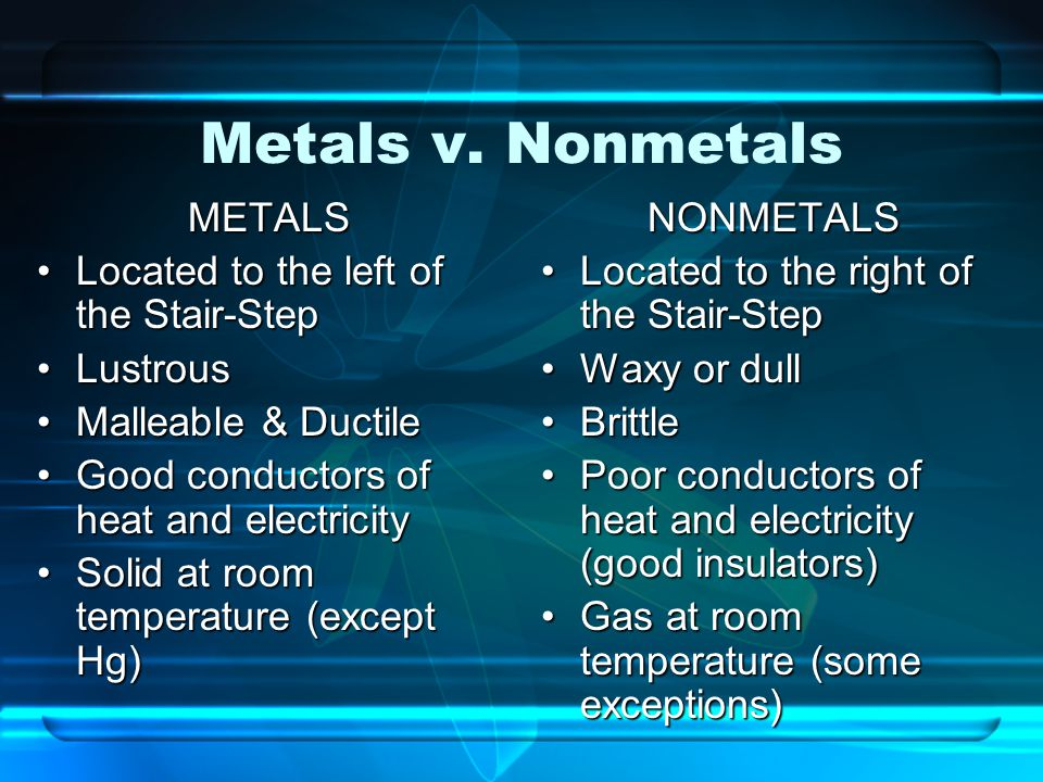 Metals v. Nonmetals METALS Located to the left of the Stair-Step