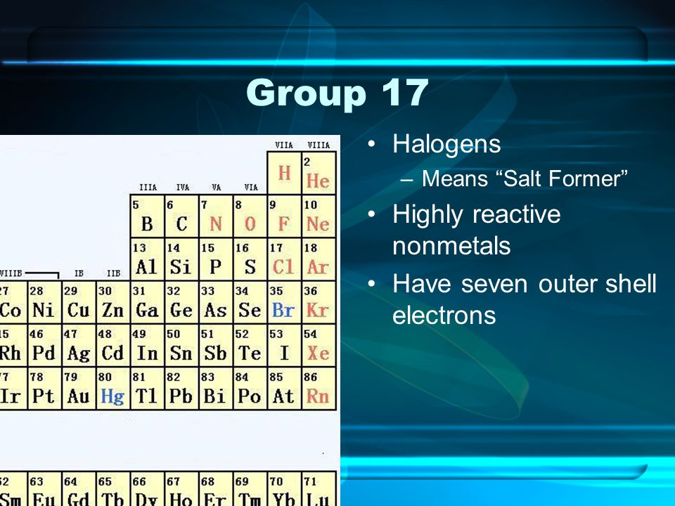 Group 17 Halogens Highly reactive nonmetals