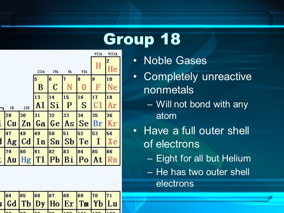 Group 18 Noble Gases Completely unreactive nonmetals