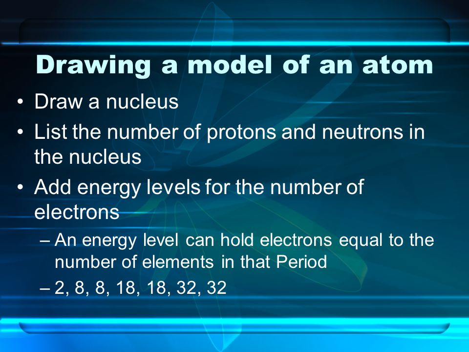Drawing a model of an atom