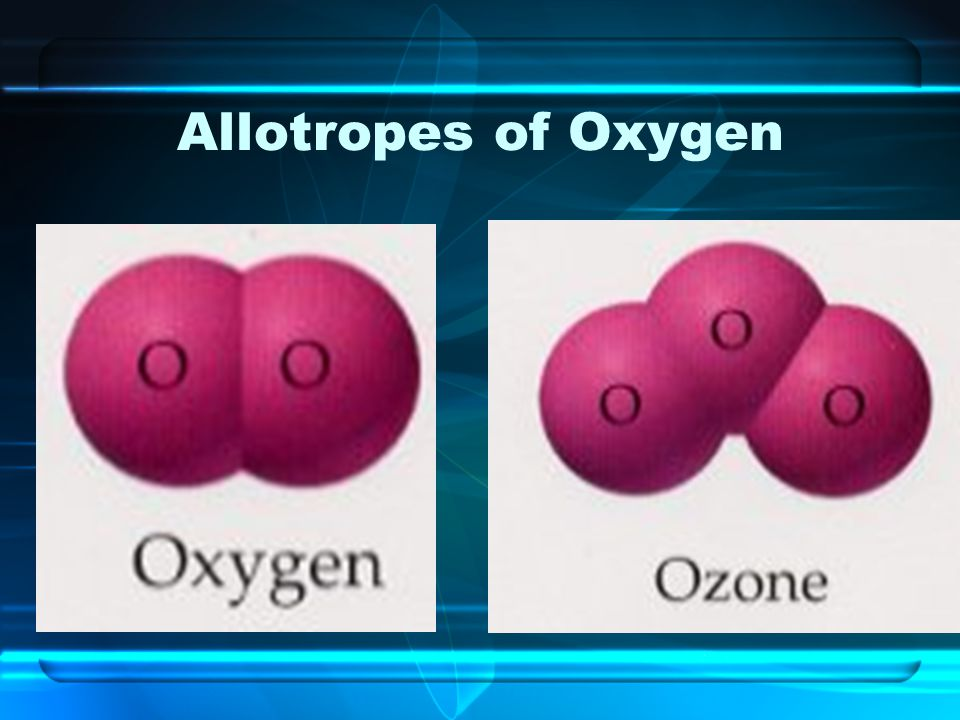 Allotropes of Oxygen