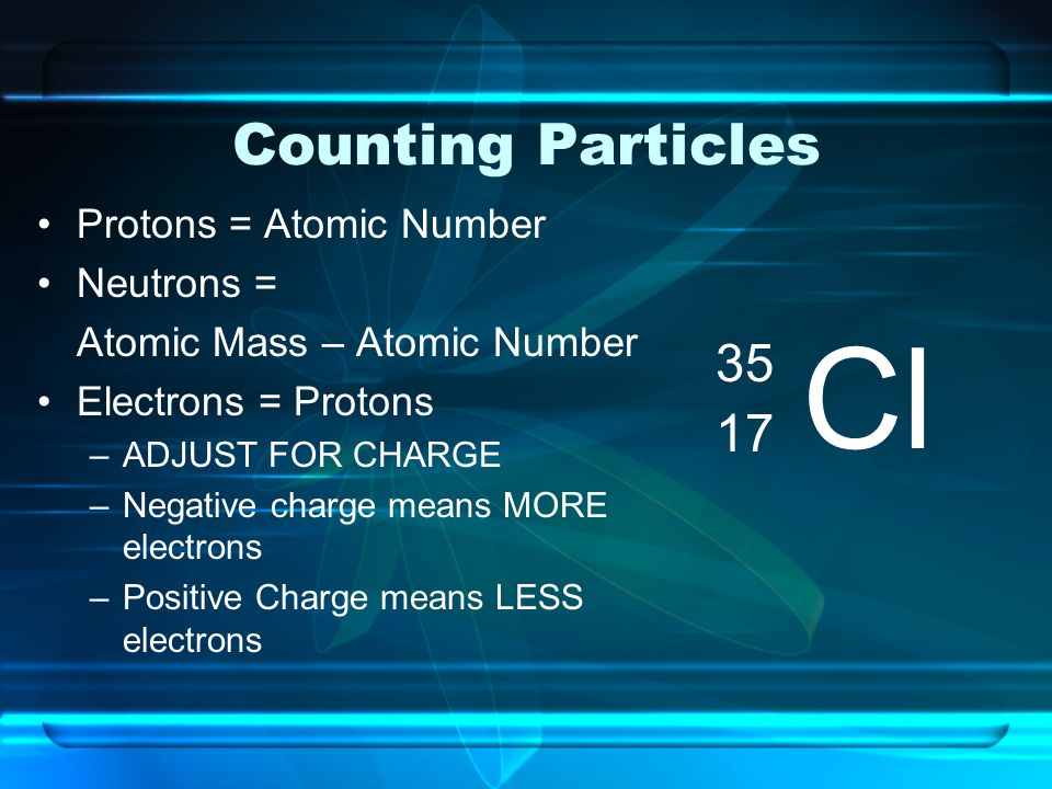 Cl Counting Particles 35 17 Protons = Atomic Number Neutrons =