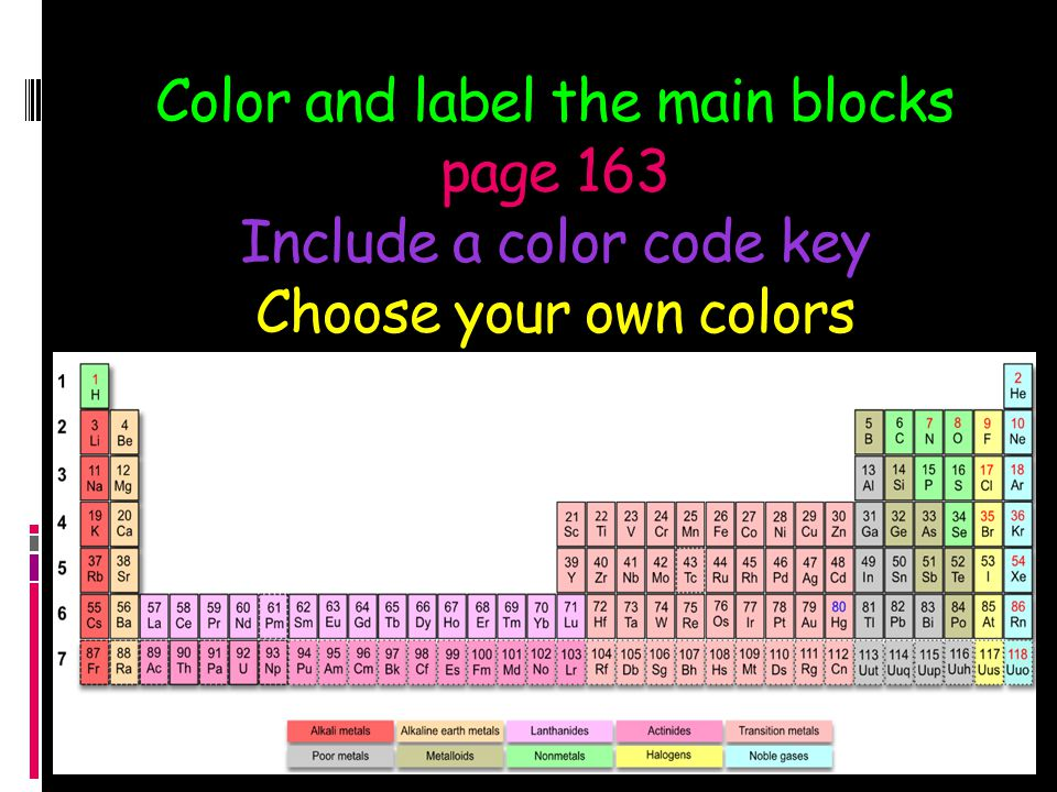 Color and label the main blocks page 163 Include a color code key Choose your own colors