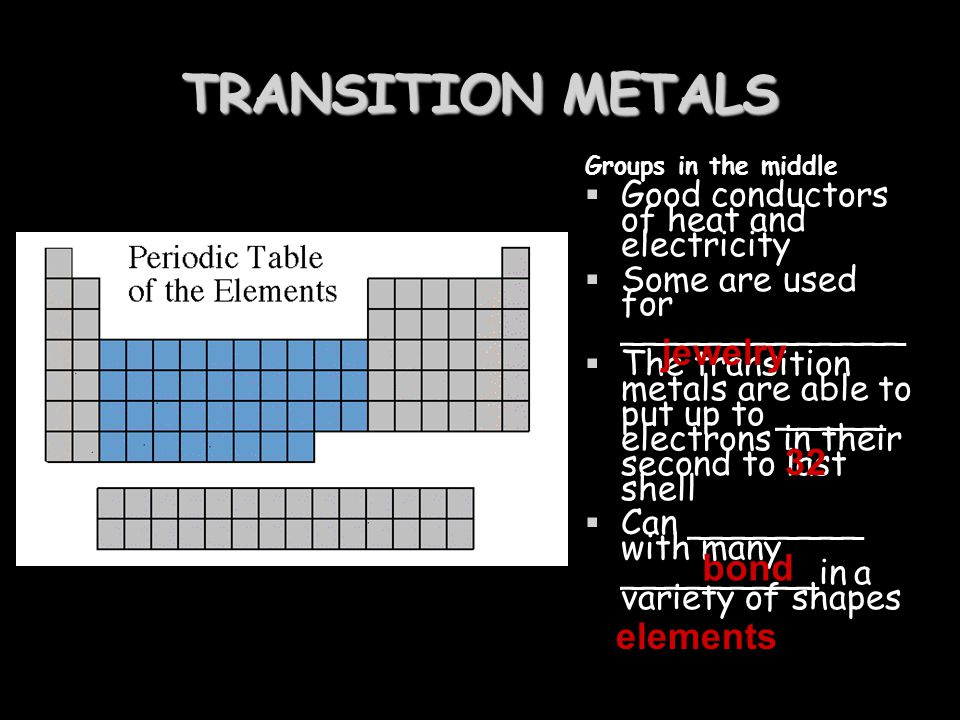 TRANSITION METALS jewelry 32 bond elements