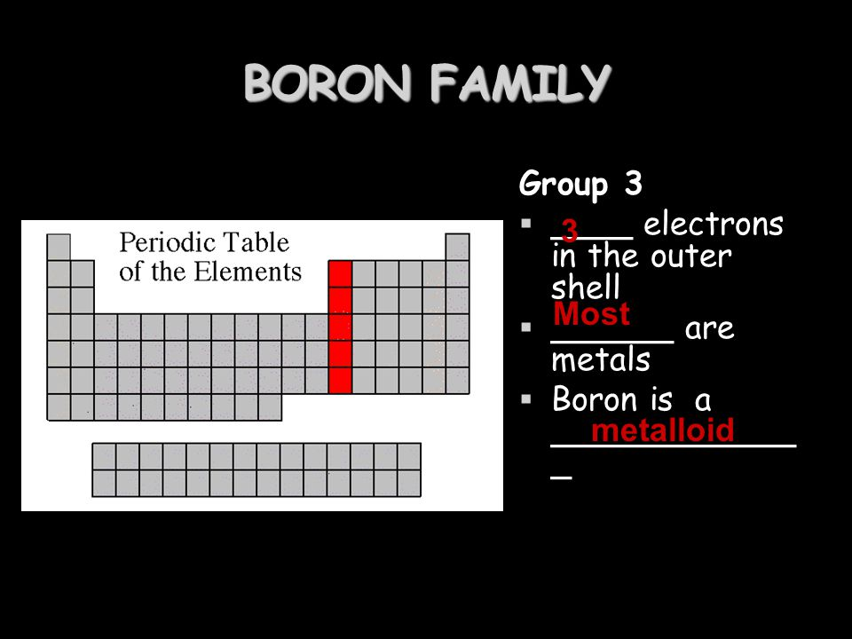 BORON FAMILY Group 3 ____ electrons in the outer shell 3