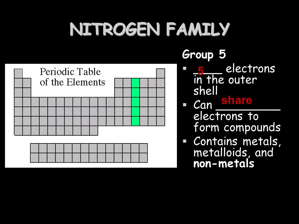 NITROGEN FAMILY Group 5 ____ electrons in the outer shell 5