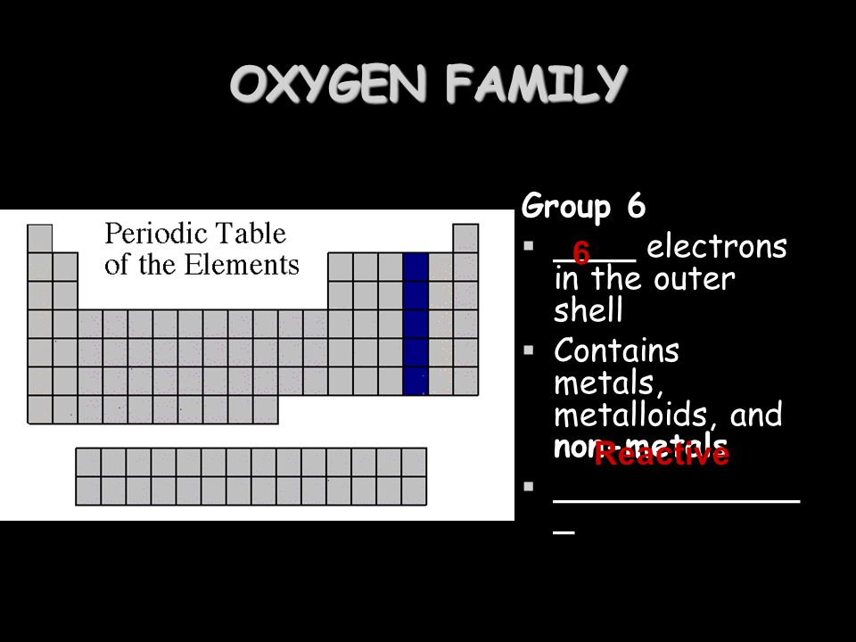 OXYGEN FAMILY Group 6 ____ electrons in the outer shell 6