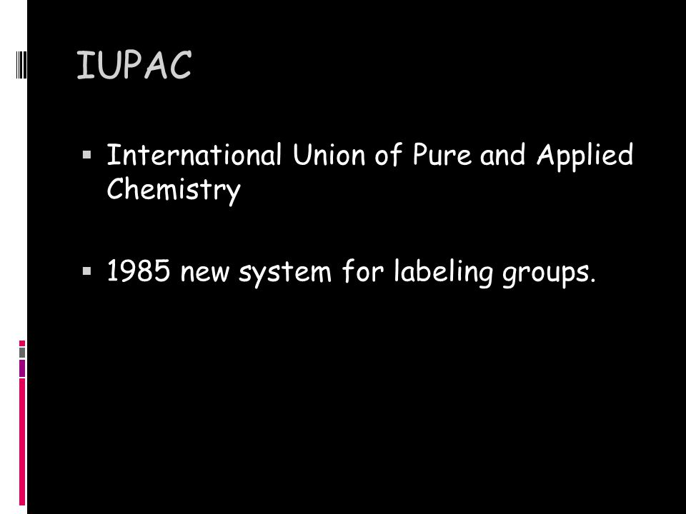 IUPAC International Union of Pure and Applied Chemistry