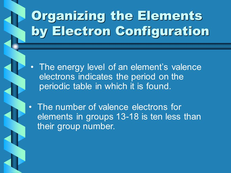 Organizing the Elements by Electron Configuration