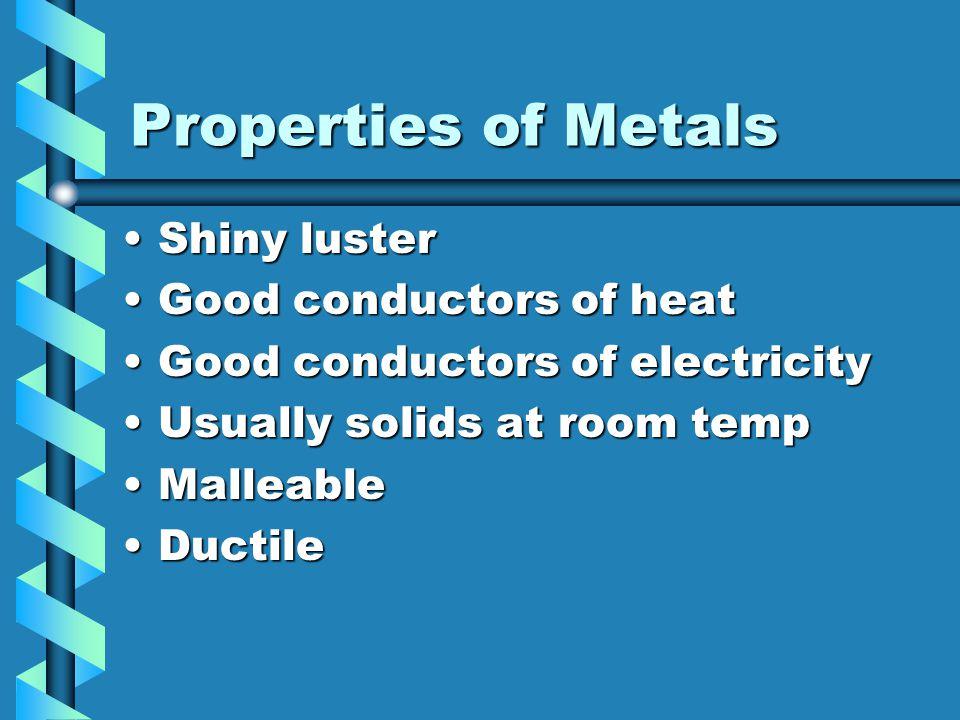 Properties of Metals Shiny luster Good conductors of heat