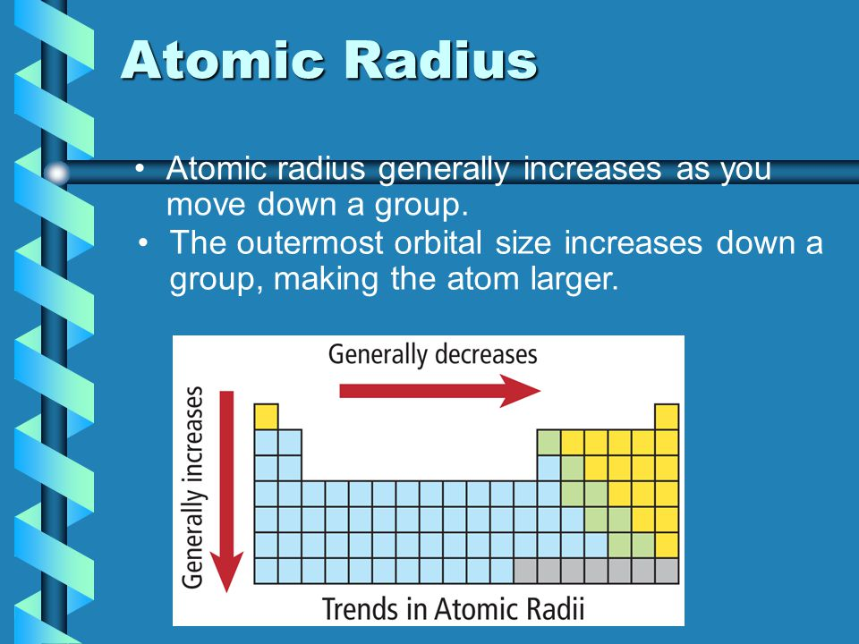 Atomic Radius Atomic radius generally increases as you move down a group.