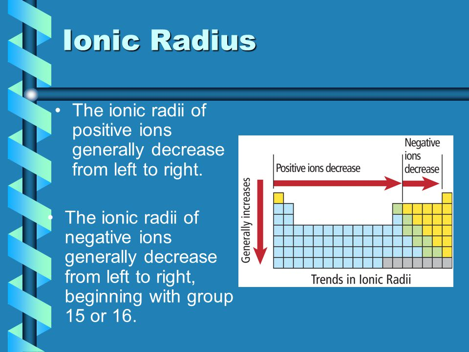 Ionic Radius The ionic radii of positive ions generally decrease from left to right.