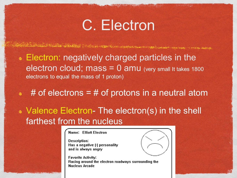 C. Electron