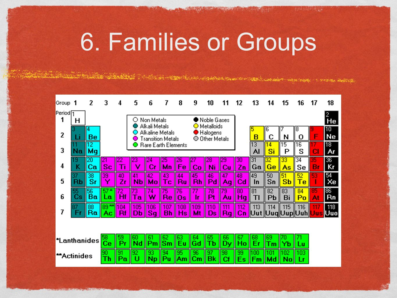 6. Families or Groups