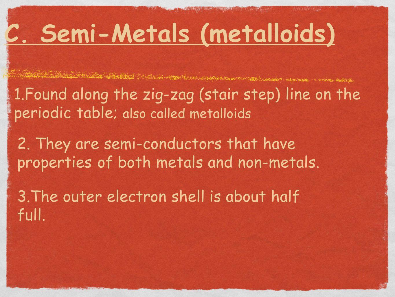 C. Semi-Metals (metalloids)