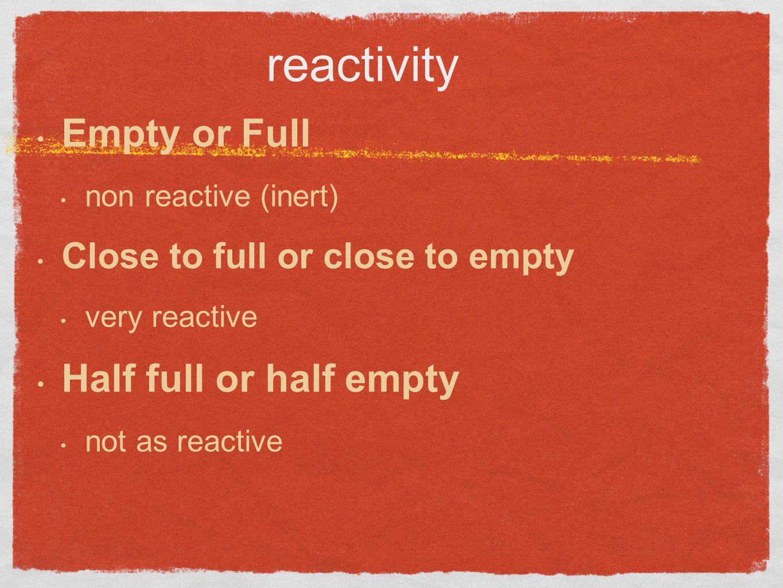 reactivity Empty or Full Half full or half empty