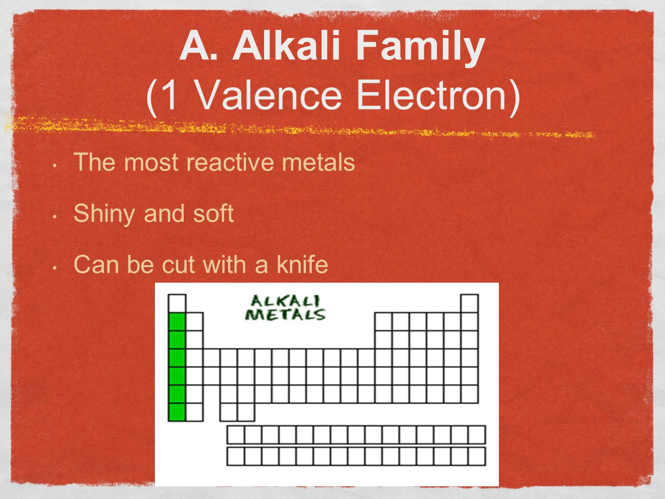 A. Alkali Family (1 Valence Electron)