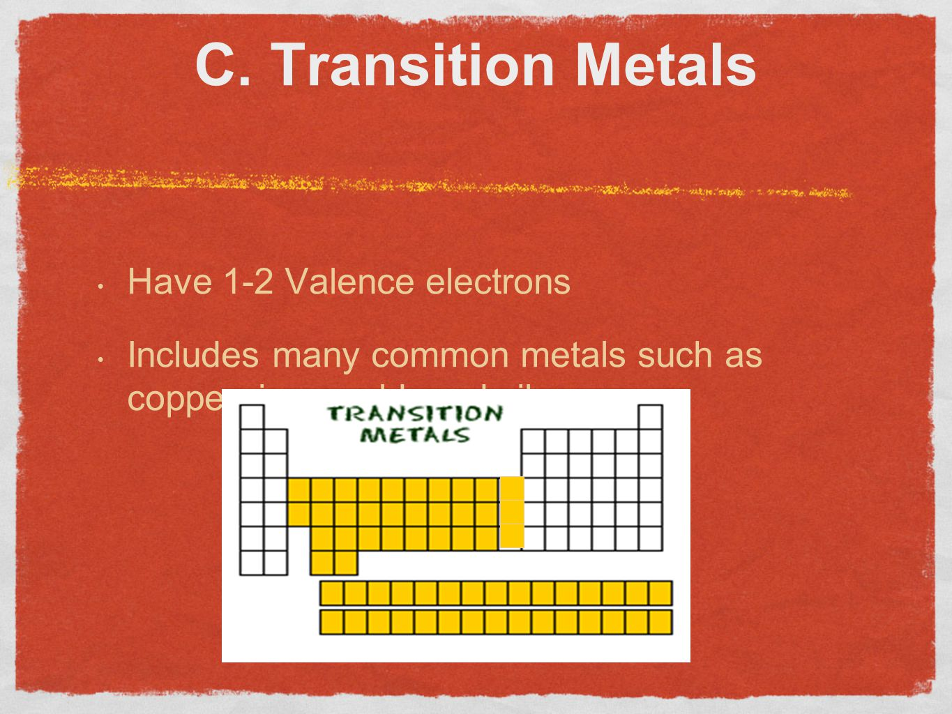 C. Transition Metals Have 1-2 Valence electrons