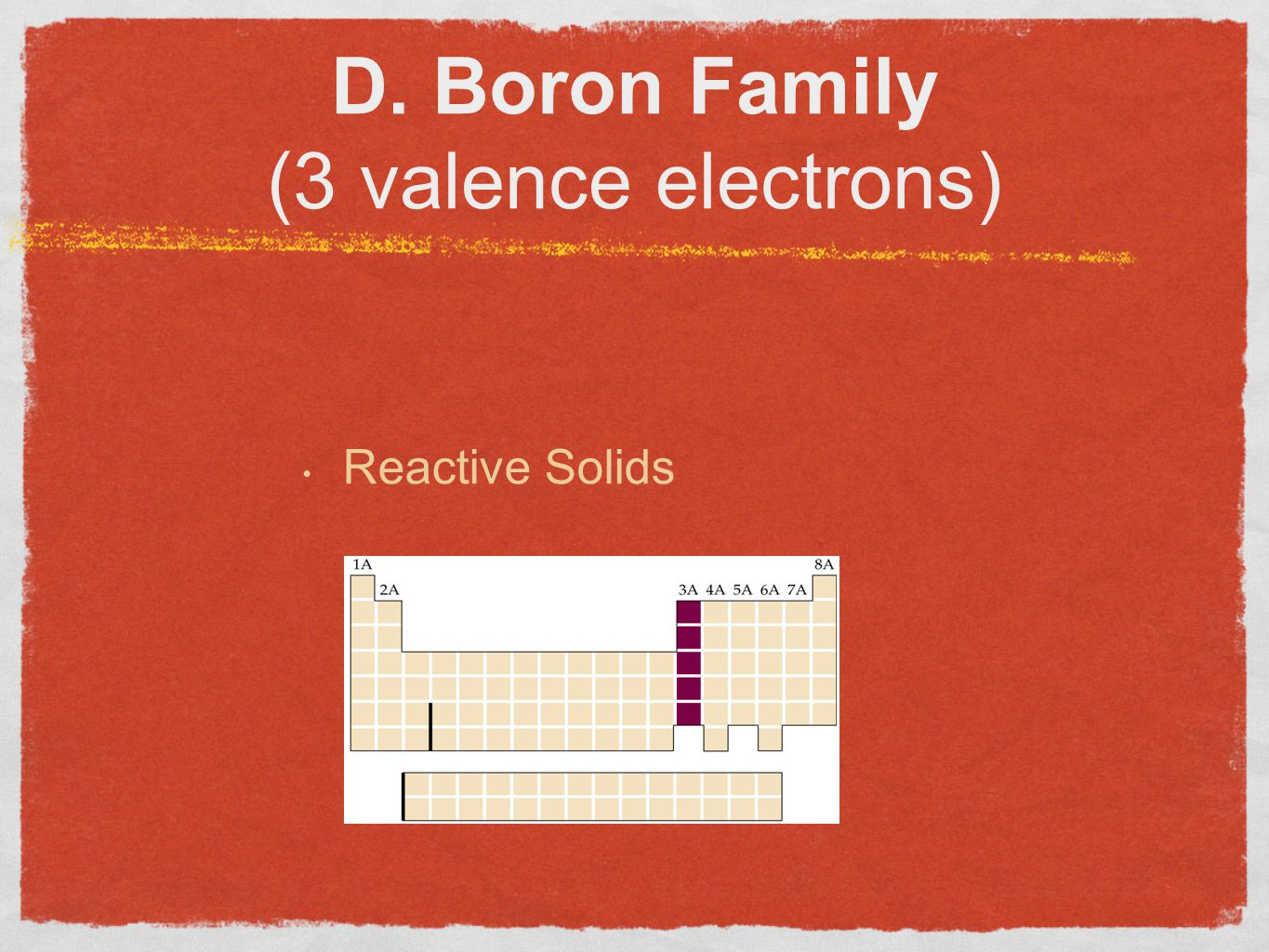 D. Boron Family (3 valence electrons)