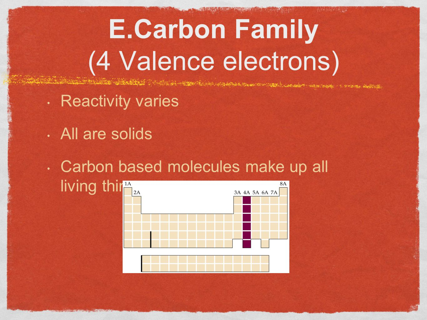 Carbon family periodic table gallery periodic table images periodic table carbon family image collections periodic table images periodic table boron family gallery periodic table gamestrikefo Images