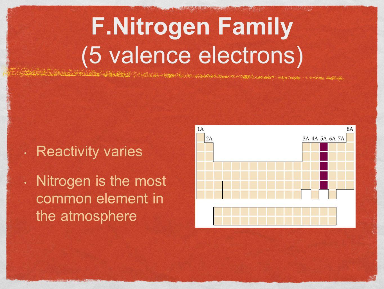 F.Nitrogen Family (5 valence electrons)