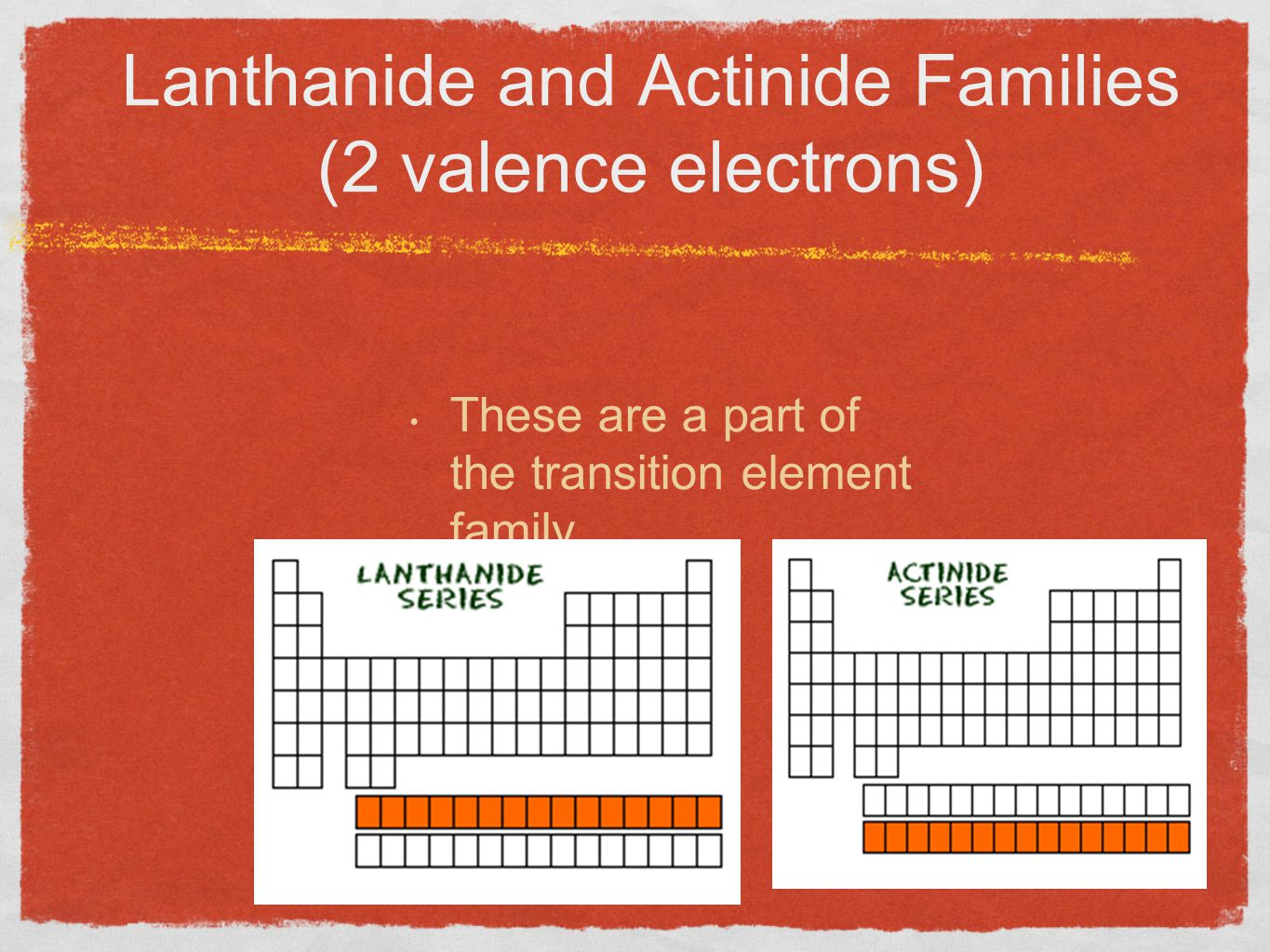 Lanthanide and Actinide Families (2 valence electrons)