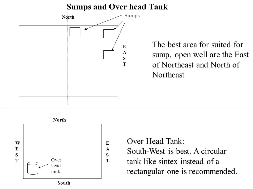 Sumps and Over head Tank