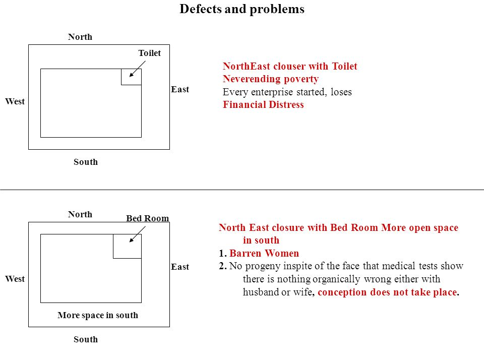 Defects and problems NorthEast clouser with Toilet Neverending poverty