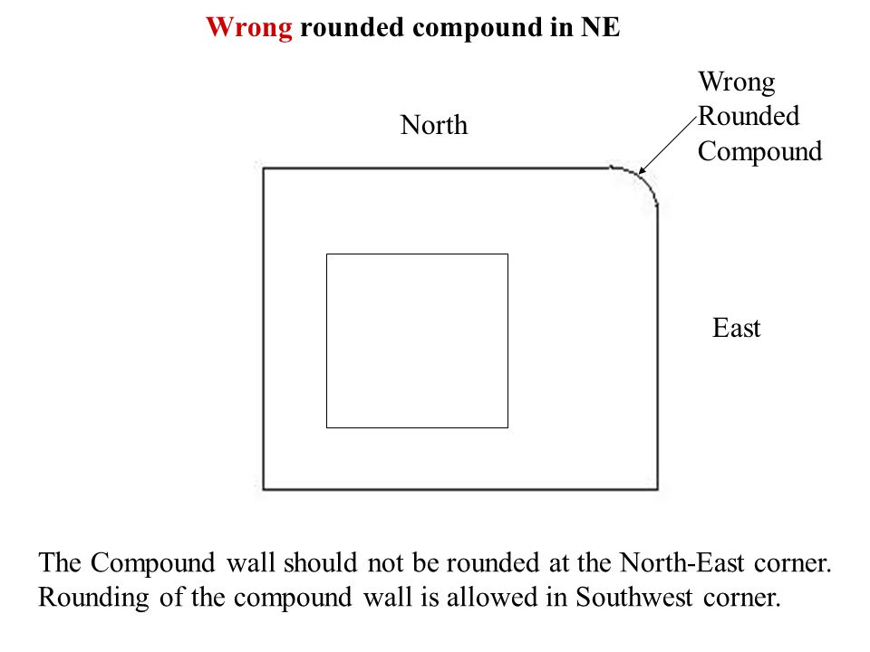 Wrong rounded compound in NE