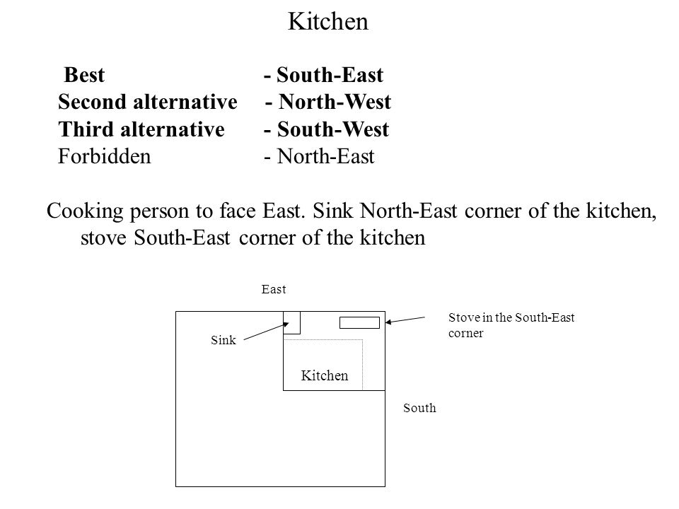 Kitchen Best - South-East Second alternative - North-West