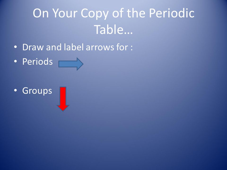 On Your Copy of the Periodic Table…