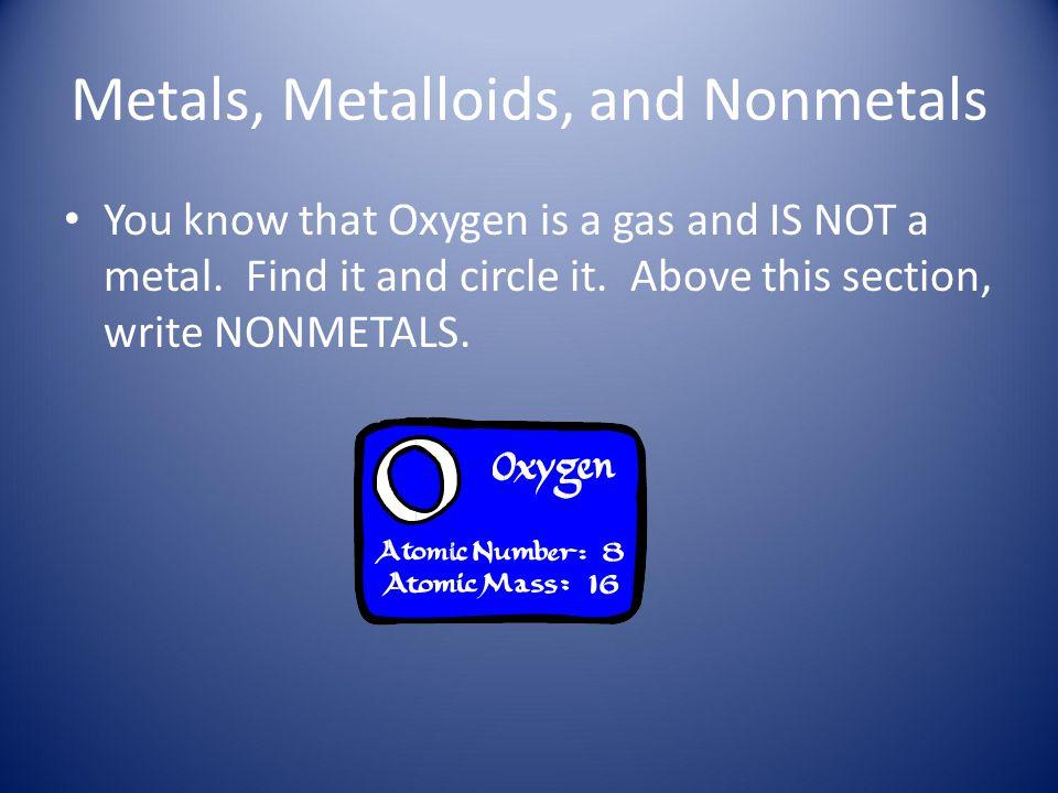 Metals, Metalloids, and Nonmetals